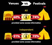 Online-access-information